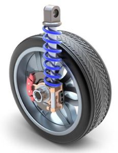 Image of a Wheel